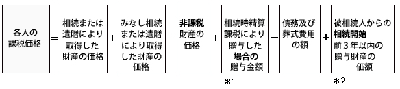kakujinkazei